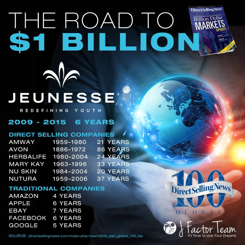 Direct Selling Fuxion Multi Level Marketing Products In